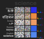 language and color science