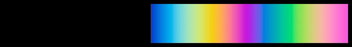 thr34d5